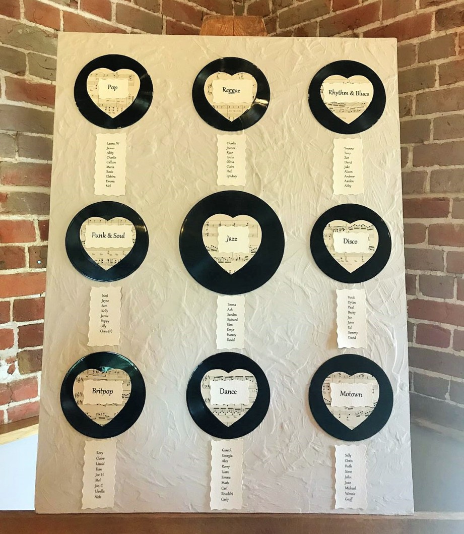 vinyl record wedding plan